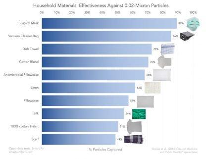 HEPA Material For Guns N' Bitcoin Face Mask